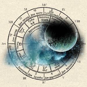 Планеты, знаки, дома, аспекты в астрологии