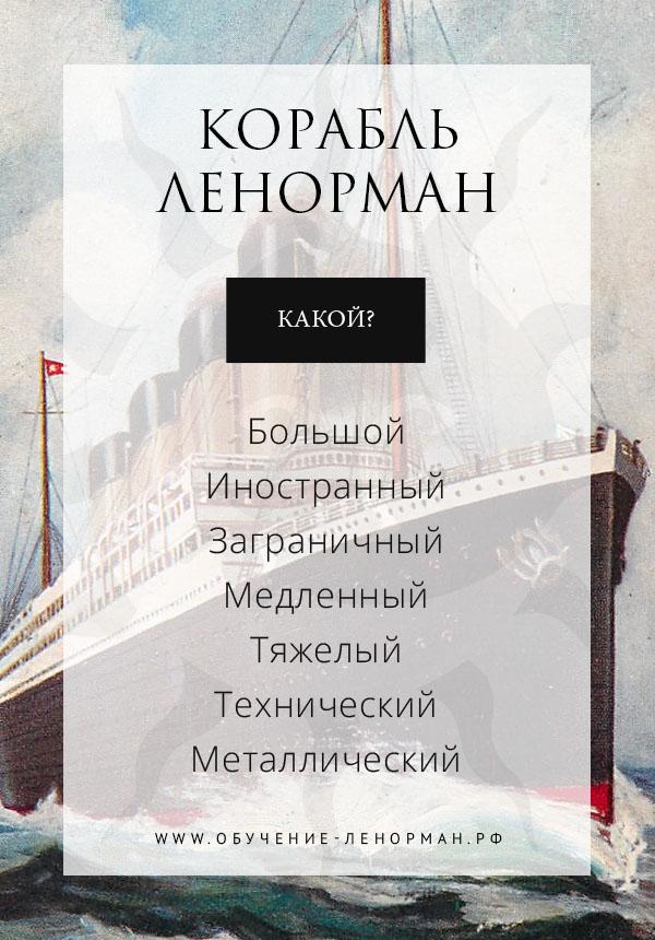Карта Корабль в Ленорман: Какой?