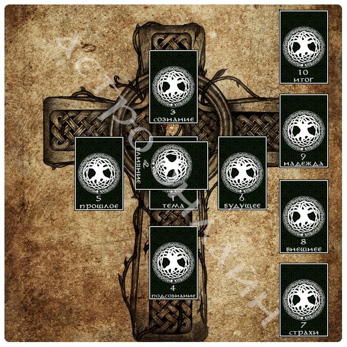 Схема расклада Кельтский крест для Таро