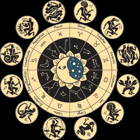 Знак зодиака в астрологии