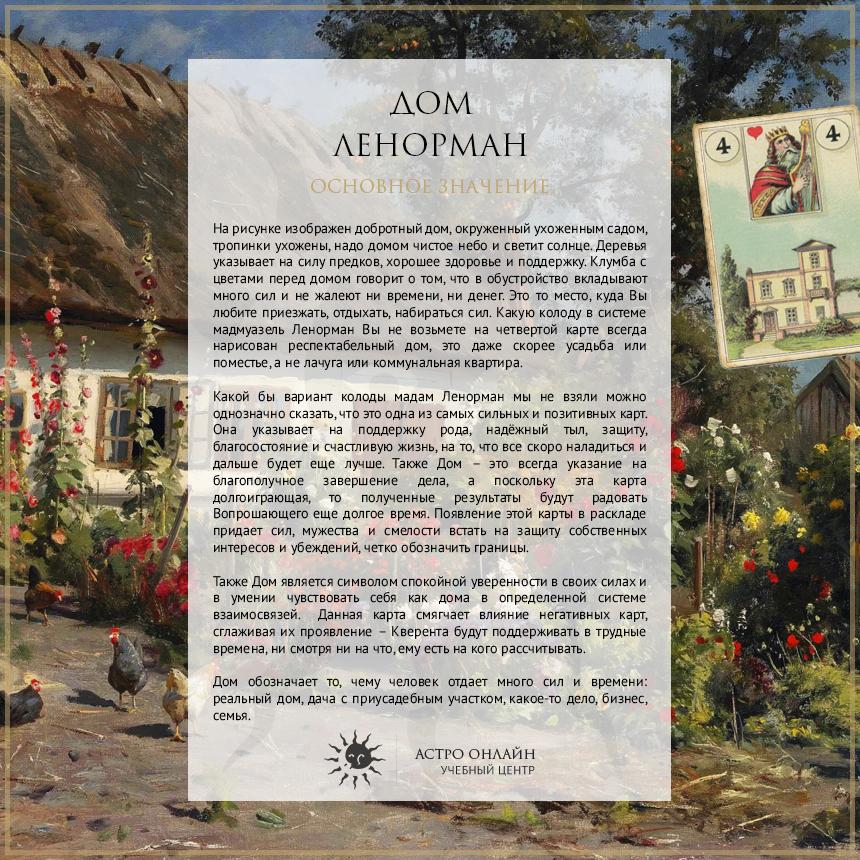 Карточки по Ленорман: Дом