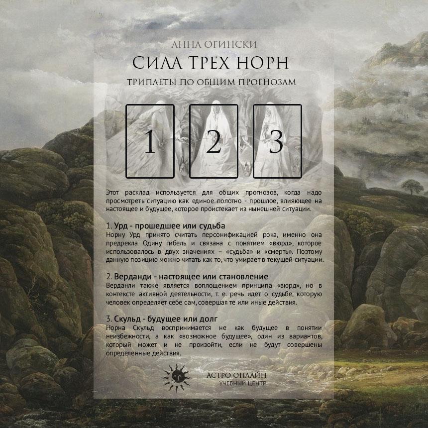 Расклад триплет - Сила трех Норн